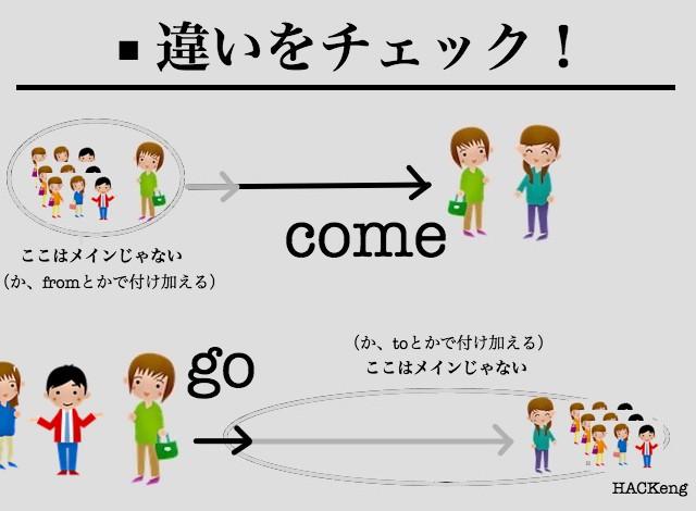 Go vs come0