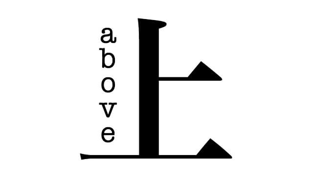 Above meaning image0
