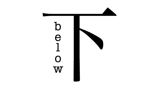Below meaning image0