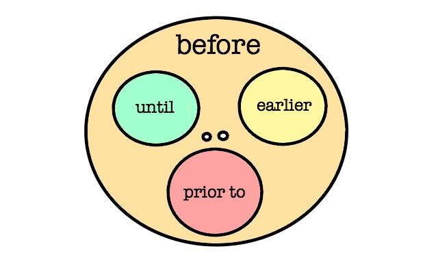 Before vs priorto1