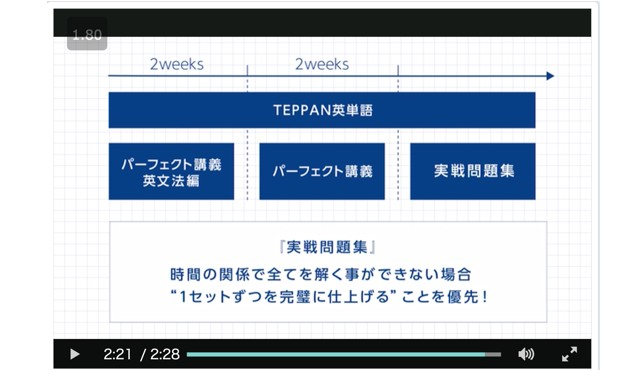 Studysapuri english toeic beginner18